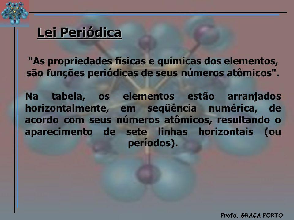 Química Profa. GRAÇA PORTO Lei Periódica Lei Periódica
