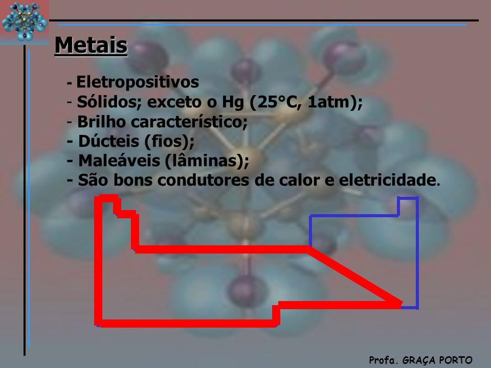 Química Profa. GRAÇA PORTO Metais - Eletropositivos - Sólidos; exceto o Hg (25°C, 1atm); - Brilho característico; - Dúcteis (fios); - Maleáveis (lâmin