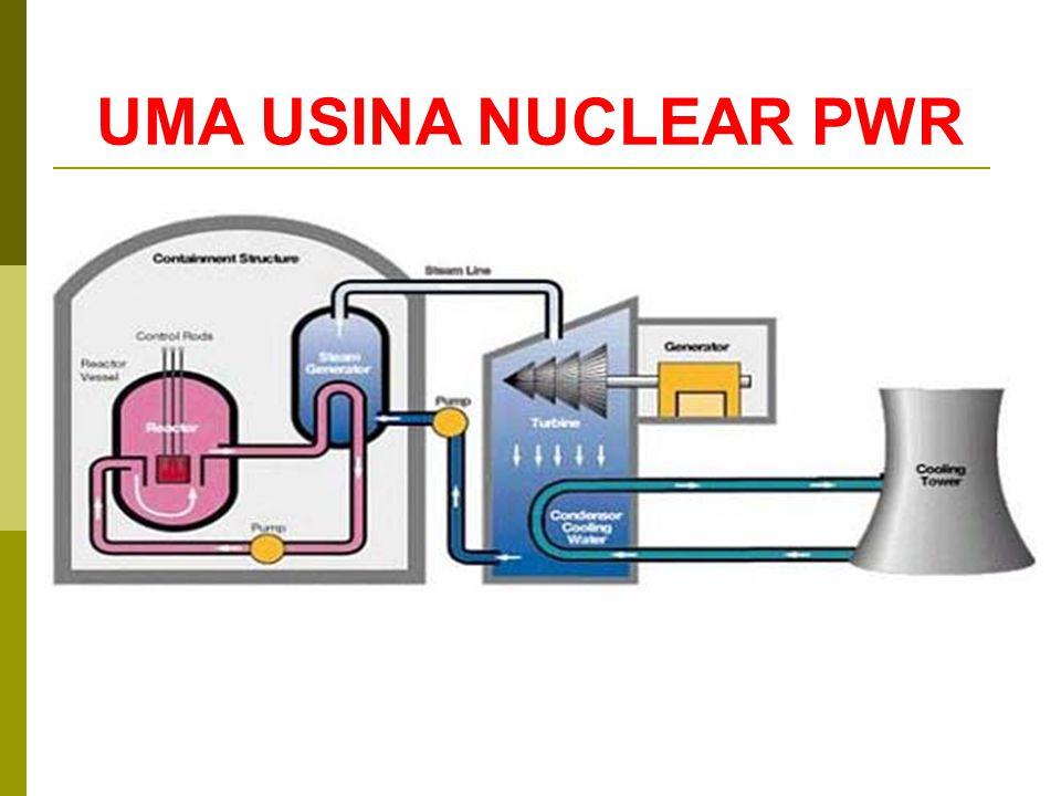 UMA USINA NUCLEAR PWR