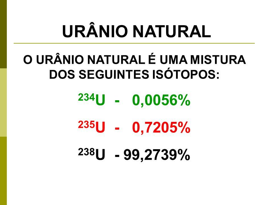 URÂNIO NATURAL O URÂNIO NATURAL É UMA MISTURA DOS SEGUINTES ISÓTOPOS: 234 U - 0,0056% 235 U - 0,7205% 238 U - 99,2739%