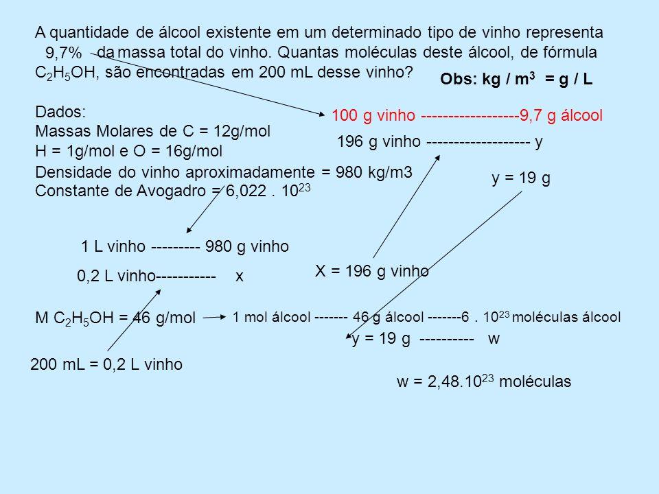 A quantidade de álcool existente em um determinado tipo de vinho representa.............da massa total do vinho. Quantas moléculas deste álcool, de fó
