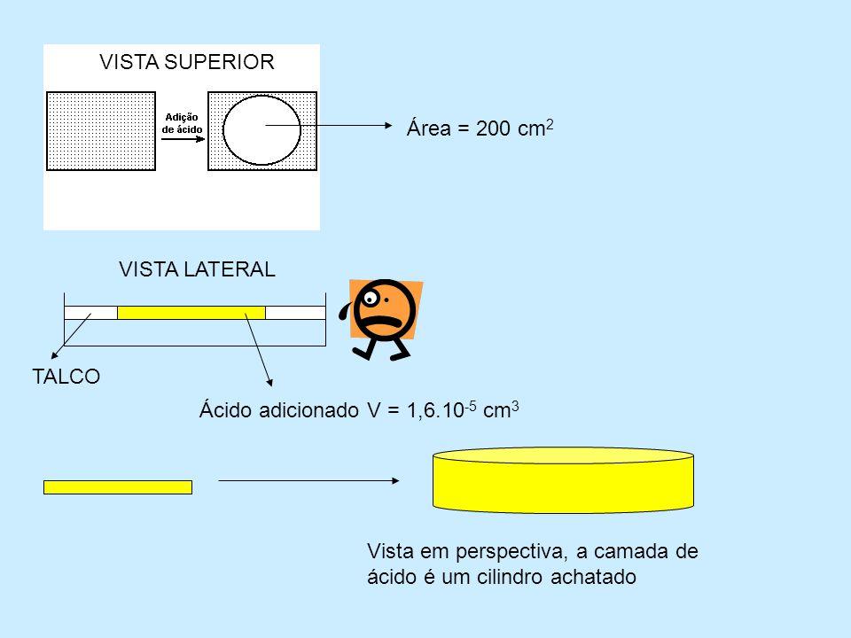 V = 1,6.10 -5 cm 3 V = B.h 1,6.10 -5 = 200.h h = 8.10 -8 cm Cada molécula é um cubo, Logo h = a e como V cubo = a 3 então V = (8.10 -8 ) 3 cm 3 V = 5,12.10 -22 cm 3 b) da densidade sabemos que 1 cm 3 do ácido -----------------0.9 g V --------------------------282 g V = 313,33 cm 3 Cada molécula vale 5,12.10 -22 cm 3 1 molécula -------------------5,12.10 -22 x ------------------313,33 x 6.10 23 moléculas