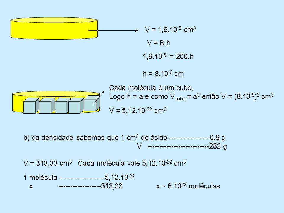 V = 1,6.10 -5 cm 3 V = B.h 1,6.10 -5 = 200.h h = 8.10 -8 cm Cada molécula é um cubo, Logo h = a e como V cubo = a 3 então V = (8.10 -8 ) 3 cm 3 V = 5,