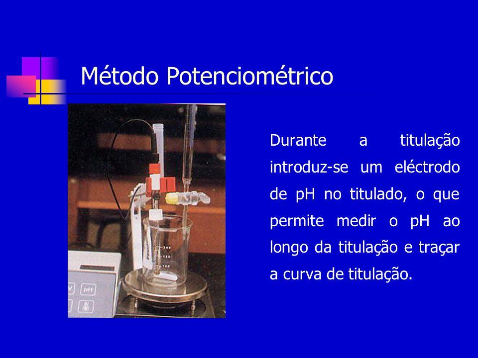 Método Potenciométrico Durante a titulação introduz-se um eléctrodo de pH no titulado, o que permite medir o pH ao longo da titulação e traçar a curva