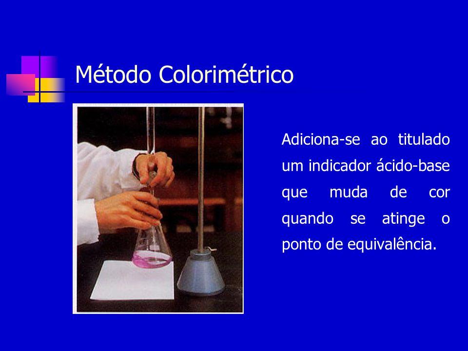 Método Colorimétrico Adiciona-se ao titulado um indicador ácido-base que muda de cor quando se atinge o ponto de equivalência.