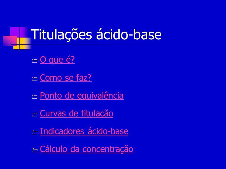 Titulações ácido-base O que é? Como se faz? Ponto de equivalência Curvas de titulação Indicadores ácido-base Cálculo da concentração