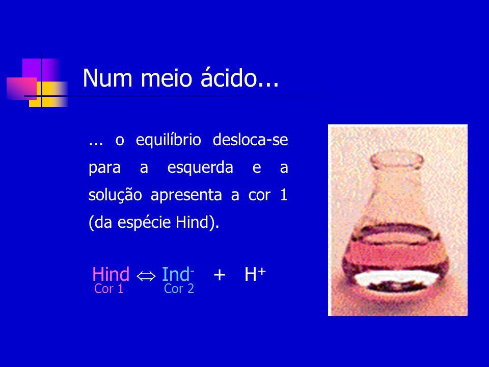 Num meio ácido...... o equilíbrio desloca-se para a esquerda e a solução apresenta a cor 1 (da espécie Hind). Hind Ind - + H + Cor 1 Cor 2