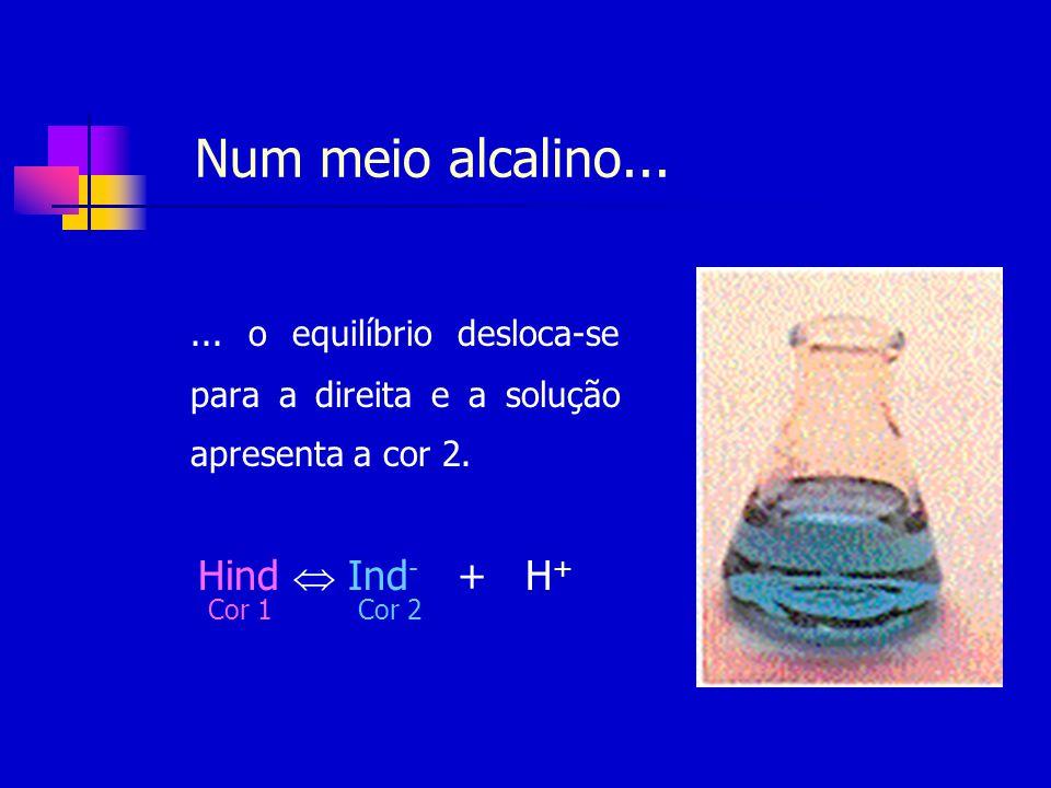 Num meio alcalino...... o equilíbrio desloca-se para a direita e a solução apresenta a cor 2. Hind Ind - + H + Cor 1 Cor 2