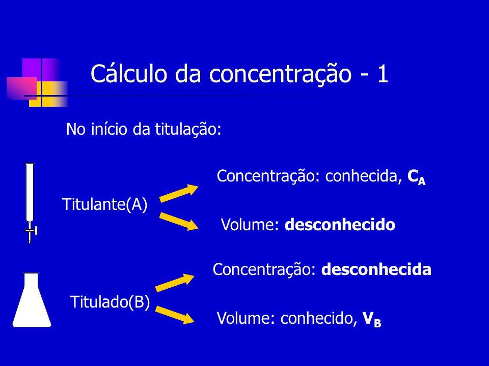 No início da titulação: Cálculo da concentração - 1 Titulante(A) Concentração: conhecida, C A Volume: desconhecido Titulado(B) Concentração: desconhec