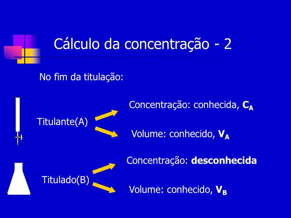 No fim da titulação: Cálculo da concentração - 2 Titulante(A) Concentração: conhecida, C A Volume: conhecido, V A Titulado(B) Concentração: desconheci