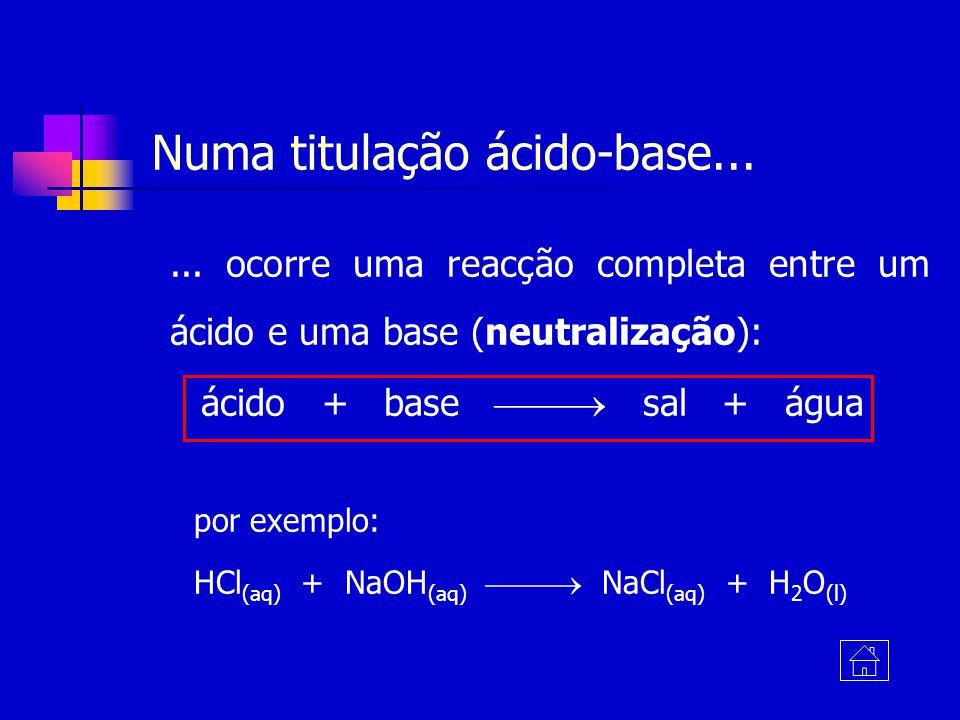Numa titulação ácido-base...... ocorre uma reacção completa entre um ácido e uma base (neutralização): ácido + base sal + água por exemplo: HCl (aq) +