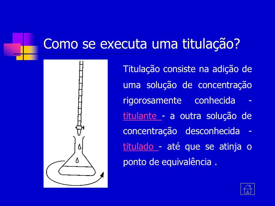 No fim da titulação: Cálculo da concentração - 2 Titulante(A) Concentração: conhecida, C A Volume: conhecido, V A Titulado(B) Concentração: desconhecida Volume: conhecido, V B
