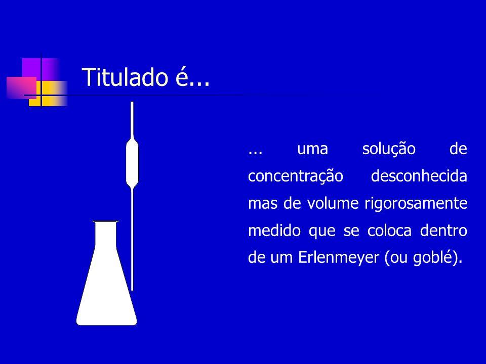 Titulado é...... uma solução de concentração desconhecida mas de volume rigorosamente medido que se coloca dentro de um Erlenmeyer (ou goblé).