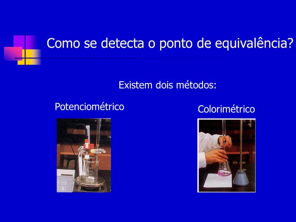Como se detecta o ponto de equivalência? Existem dois métodos: Potenciométrico Colorimétrico