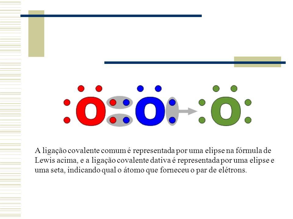 Ozônio Mas como ligar um terceiro átomo de oxigênio se estes dois átomo já estão estáveis (8 elétrons na camada de valência)? 2ª etapa – A ligação do