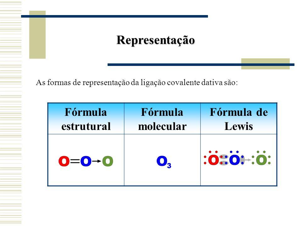 A ligação covalente comum é representada por uma elipse na fórmula de Lewis acima, e a ligação covalente dativa é representada por uma elipse e uma se