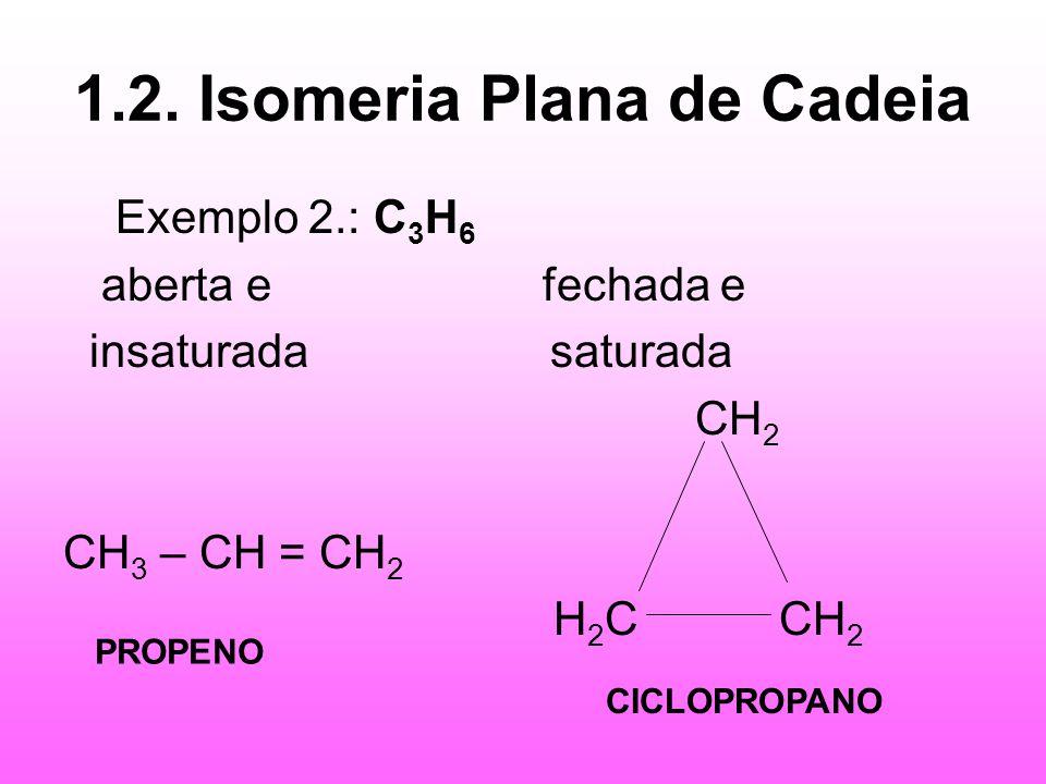 1.2. Isomeria Plana de Cadeia Exemplo 2.: C 3 H 6 aberta e fechada e insaturada saturada CH 2 CH 3 – CH = CH 2 H 2 C CH 2 PROPENO CICLOPROPANO