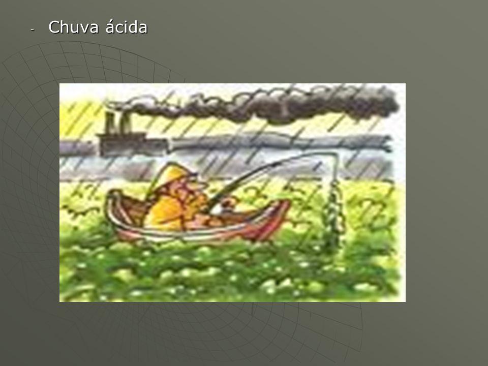 - Chuva ácida