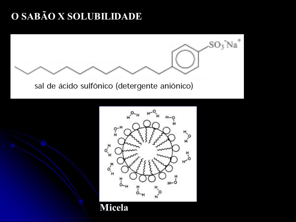 Micela O SABÃO X SOLUBILIDADE