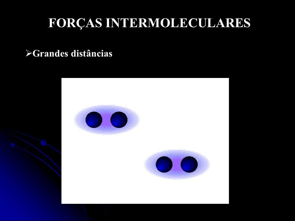 FORÇAS INTERMOLECULARES Grandes distâncias
