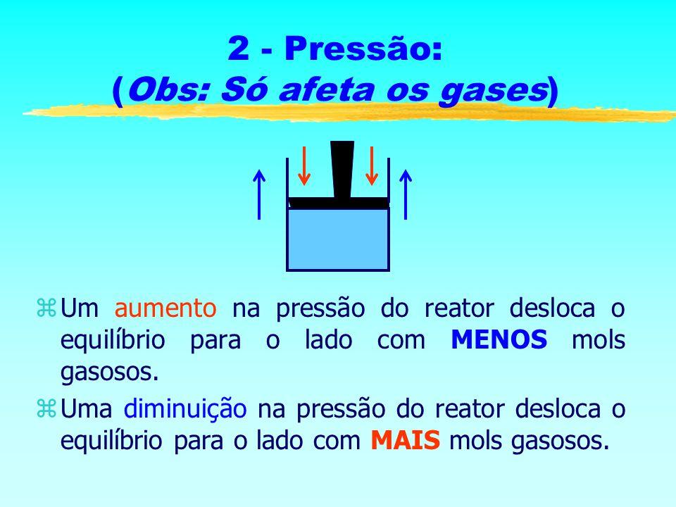 2 - Pressão: (Obs: Só afeta os gases) zUm aumento na pressão do reator desloca o equilíbrio para o lado com MENOS mols gasosos. zUma diminuição na pre