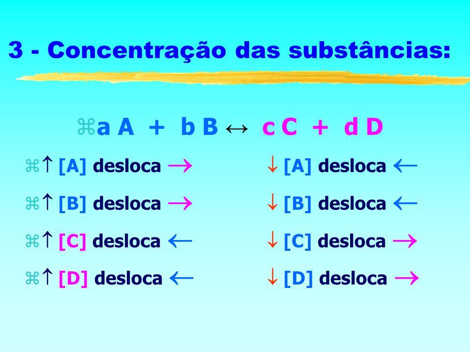 3 - Concentração das substâncias: a A + b B c C + d D z [A] desloca [A] desloca z [B] desloca [B] desloca z [C] desloca [C] desloca z [D] desloca [D]