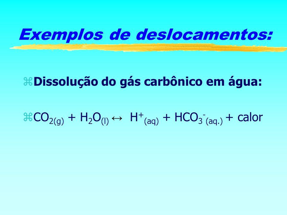 zDissolução do gás carbônico em água: CO 2(g) + H 2 O (l) H + (aq) + HCO 3 - (aq.) + calor Exemplos de deslocamentos:
