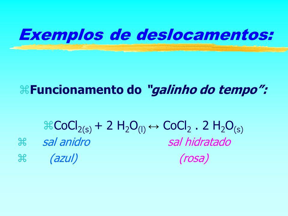 zFuncionamento do galinho do tempo: CoCl 2(s) + 2 H 2 O (l) CoCl 2. 2 H 2 O (s) z sal anidro sal hidratado z (azul) (rosa) Exemplos de deslocamentos: