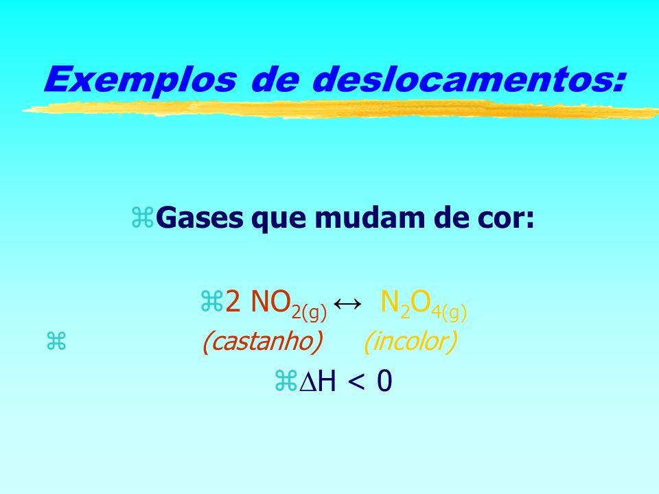 zGases que mudam de cor: 2 NO 2(g) N 2 O 4(g) z (castanho) (incolor) z H < 0 Exemplos de deslocamentos: