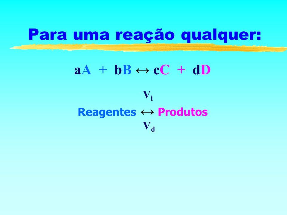 Para uma reação qualquer: aA + bB cC + dD Reagentes Produtos VdVd ViVi