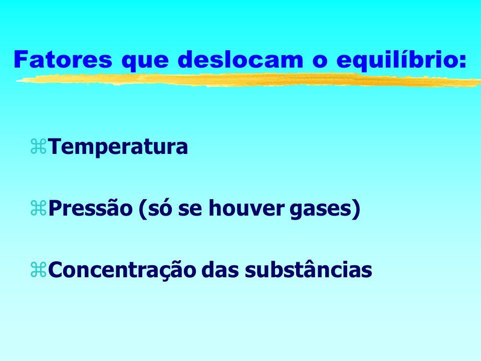 Fatores que deslocam o equilíbrio: zTemperatura zPressão (só se houver gases) zConcentração das substâncias