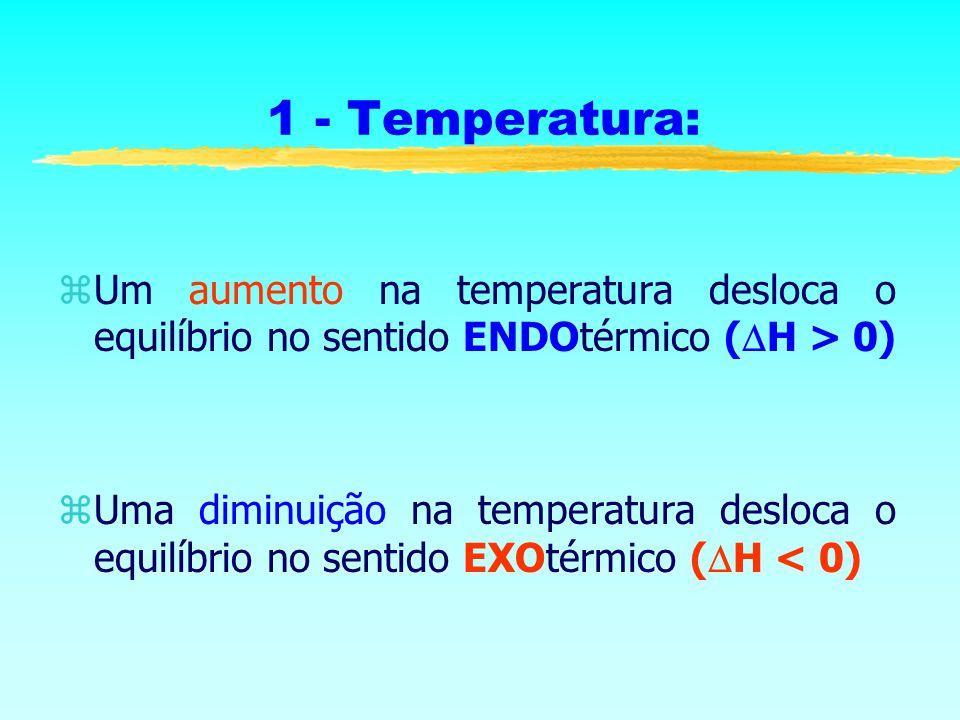 1 - Temperatura: zUm aumento na temperatura desloca o equilíbrio no sentido ENDOtérmico ( H > 0) zUma diminuição na temperatura desloca o equilíbrio n