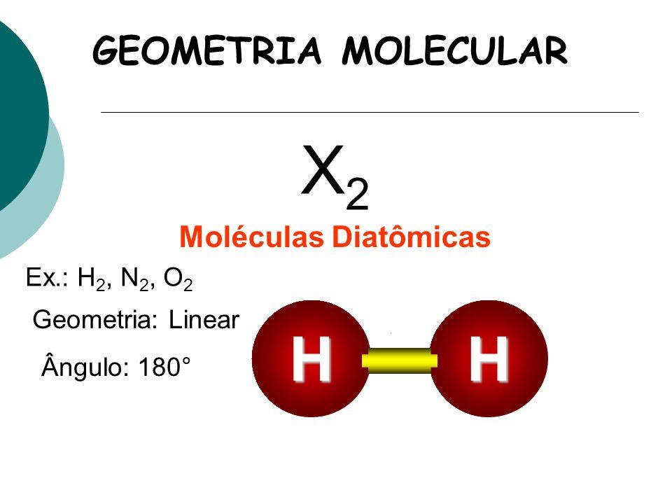 HH X2X2 Ex.: H 2, N 2, O 2 Geometria: Linear Ângulo: 180° Moléculas Diatômicas GEOMETRIA MOLECULAR