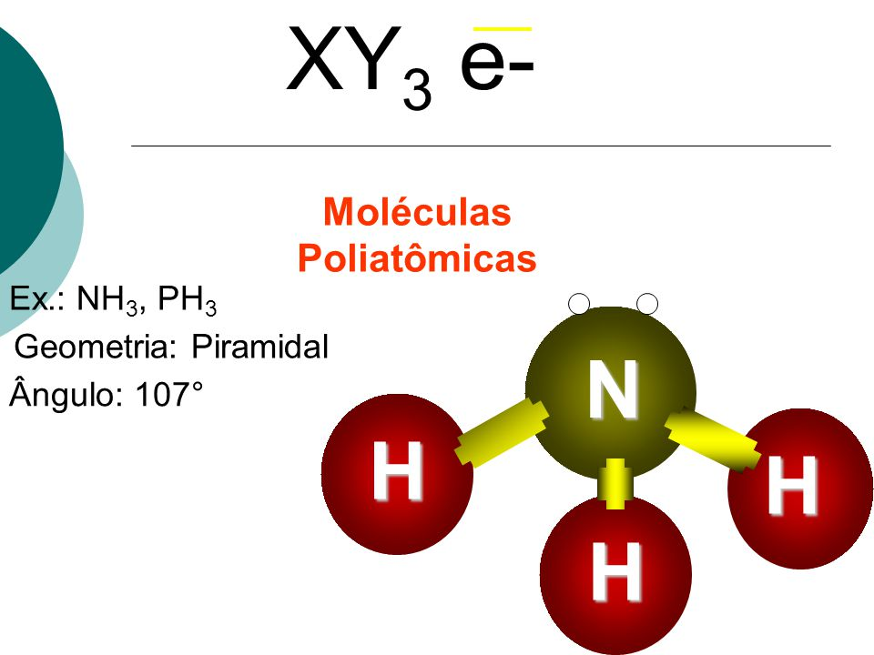 Ex.: NH 3, PH 3 Geometria: Piramidal Ângulo: 107° XY 3 e- Moléculas Poliatômicas N H H H