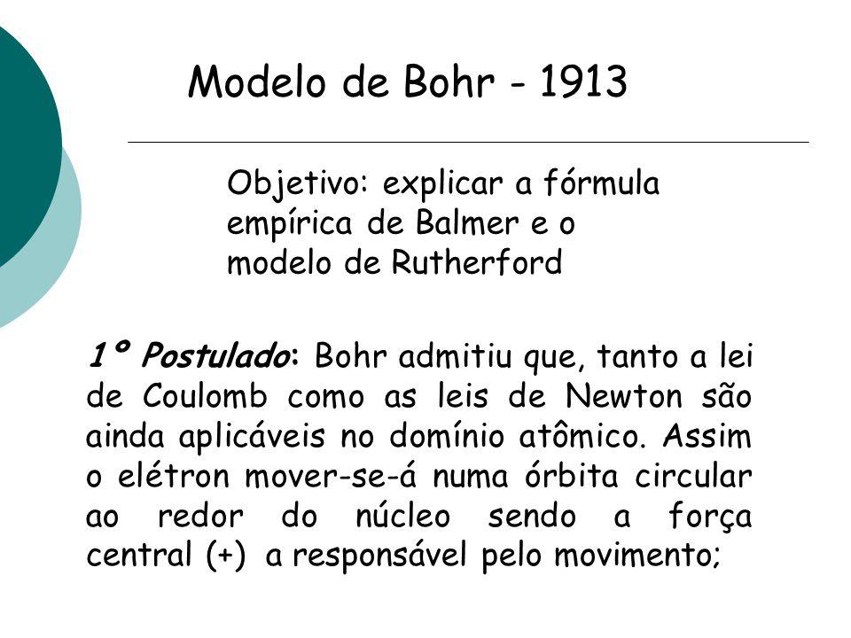 Modelo de Bohr - 1913 Objetivo: explicar a fórmula empírica de Balmer e o modelo de Rutherford 1º Postulado: Bohr admitiu que, tanto a lei de Coulomb