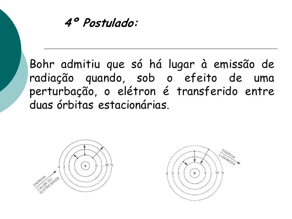 4º Postulado: Bohr admitiu que só há lugar à emissão de radiação quando, sob o efeito de uma perturbação, o elétron é transferido entre duas órbitas e