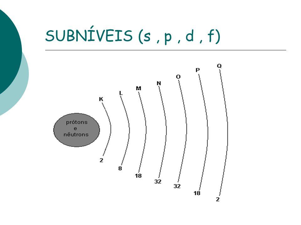Após a distribuição das camadas (níveis), subcamadas (subníveis) e orbitais o químico linnus pauling criou um diagrama que representava corretamente como os elétrons eram distribuídos no átomo de acordo com sua energia Obs: vale lembrar que existem os subníveis g, h, i.......