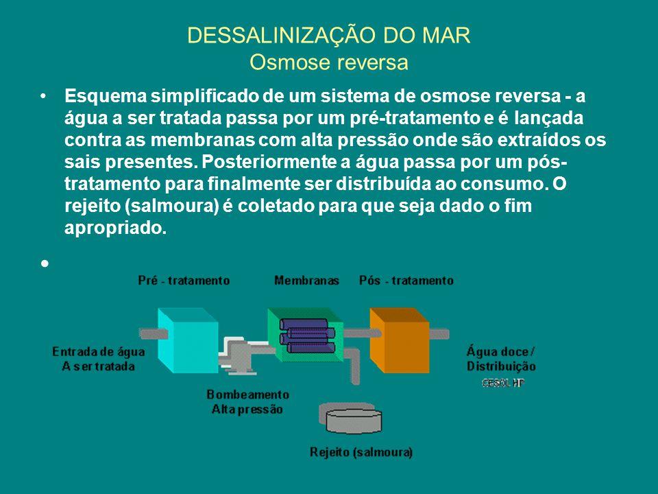 DESSALINIZAÇÃO DO MAR Osmose reversa Esquema simplificado de um sistema de osmose reversa - a água a ser tratada passa por um pré-tratamento e é lança
