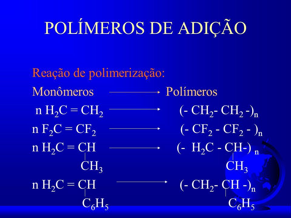 POLÍMEROS DE ADIÇÃO Reação de polimerização: Monômeros Polímeros n H 2 C = CH 2 (- CH 2 - CH 2 -) n n F 2 C = CF 2 (- CF 2 - CF 2 - ) n n H 2 C = CH (- H 2 C - CH-) n CH 3 CH 3 n H 2 C = CH (- CH 2 - CH -) n C 6 H 5 C 6 H 5