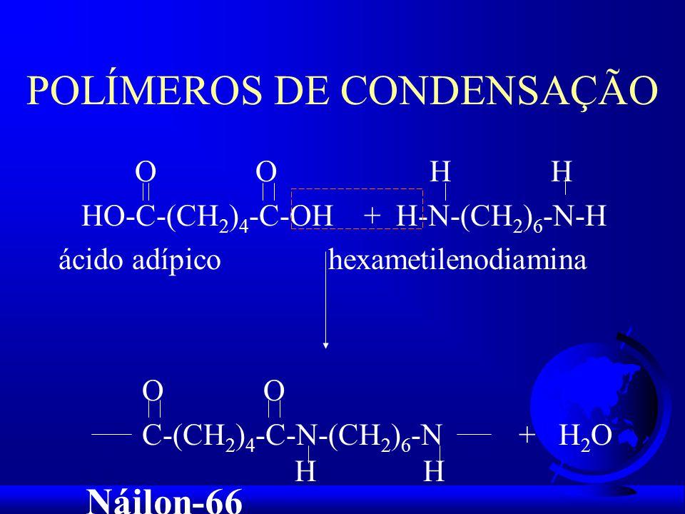 POLÍMEROS DE CONDENSAÇÃO O O H H HO-C-(CH 2 ) 4 -C-OH + H-N-(CH 2 ) 6 -N-H ácido adípico hexametilenodiamina O O C-(CH 2 ) 4 -C-N-(CH 2 ) 6 -N + H 2 O H H Náilon-66