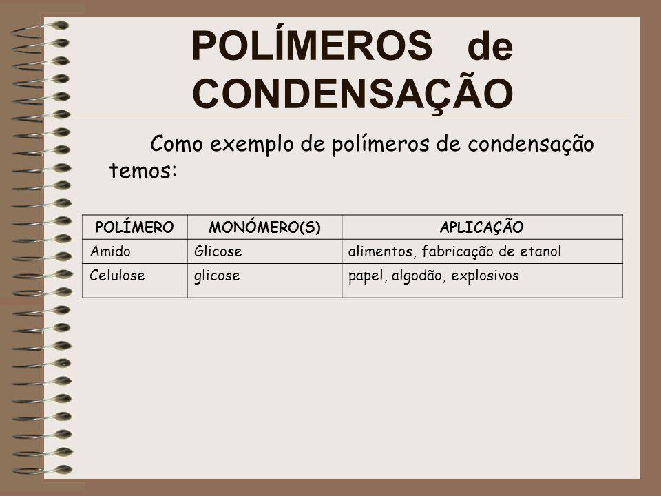 POLÍMEROS de CONDENSAÇÃO Como exemplo de polímeros de condensação temos: POLÍMEROMONÓMERO(S)APLICAÇÃO AmidoGlicosealimentos, fabricação de etanol Celuloseglicosepapel, algodão, explosivos
