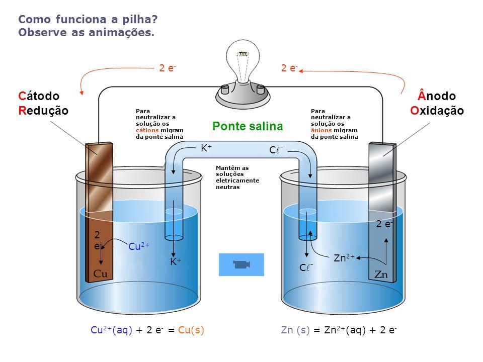 Como funciona a pilha? Observe as animações. Zn 2+ 2 e - 2e-2e- Cu 2+ K+K+ C - K+K+ Ponte salina Cátodo Redução Ânodo Oxidação Para neutralizar a solu
