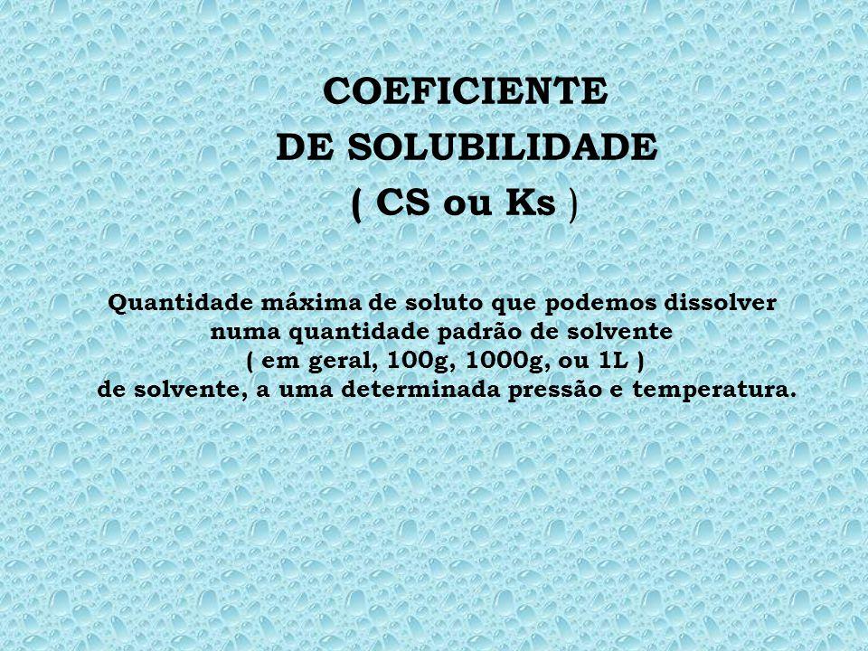 COEFICIENTE DE SOLUBILIDADE ( CS ou Ks ) Quantidade máxima de soluto que podemos dissolver numa quantidade padrão de solvente ( em geral, 100g, 1000g, ou 1L ) de solvente, a uma determinada pressão e temperatura.
