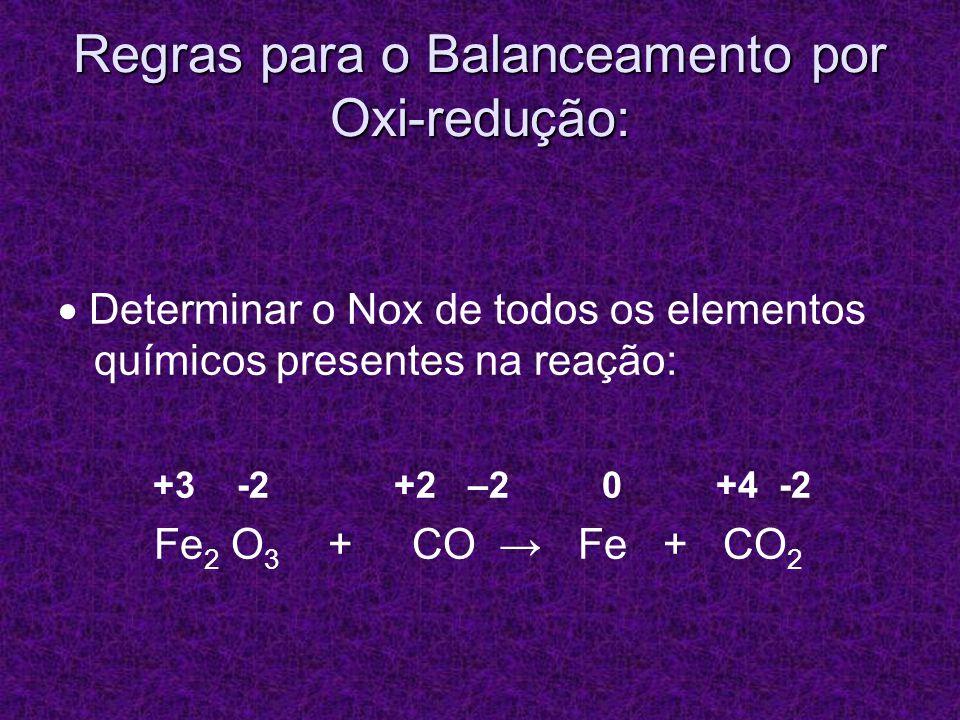 Regras para o Balanceamento por Oxi-redução: Determinar o Nox de todos os elementos químicos presentes na reação: +3 -2 +2 –2 0 +4 -2 Fe 2 O 3 + CO Fe