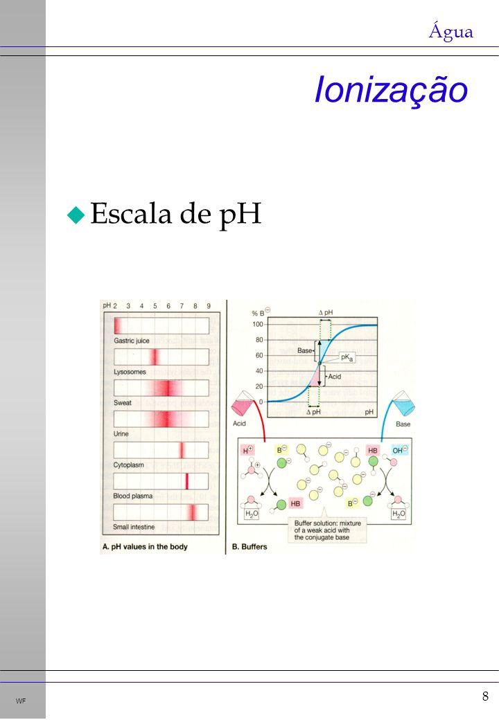9 WF u Constantes de dissociação u Curvas de titulação u Conceito de pK Ionização Água