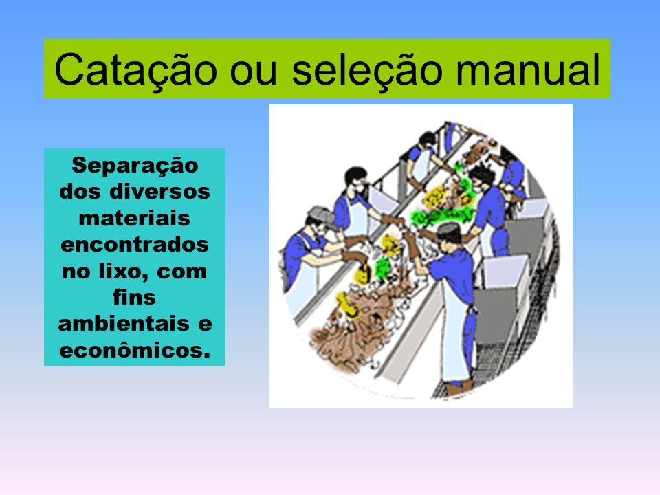 Catação ou seleção manual Separação dos diversos materiais encontrados no lixo, com fins ambientais e econômicos.