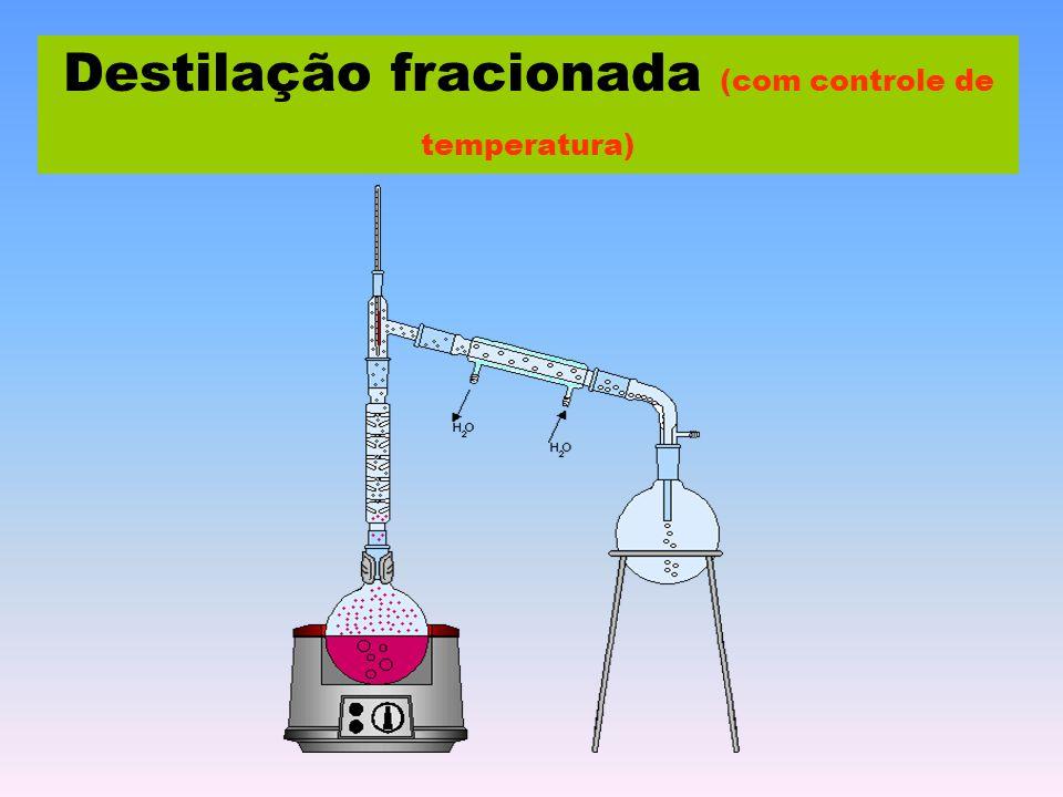 Destilação fracionada (com controle de temperatura)