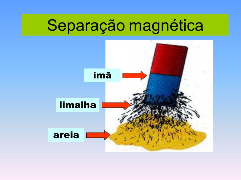 Separação magnética imã limalha areia