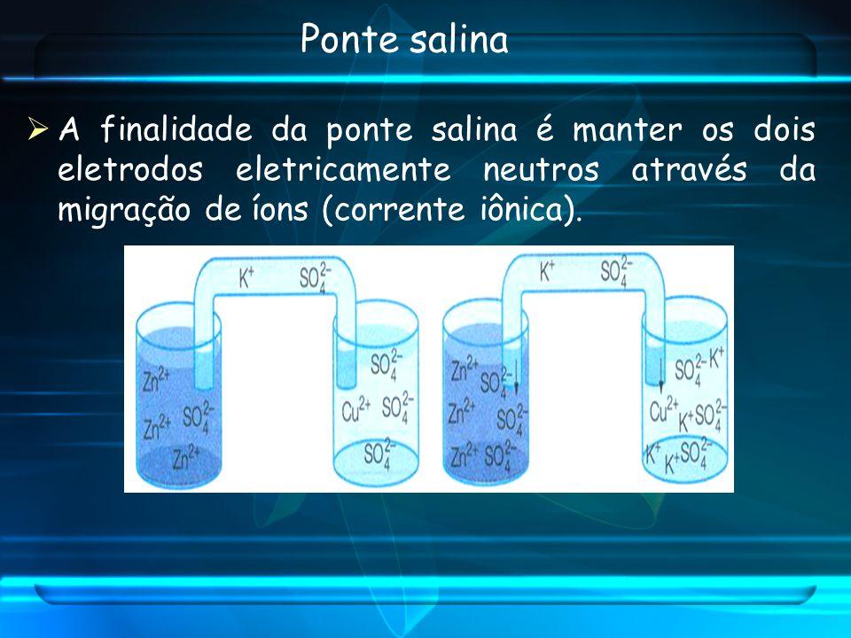 Ponte salina A finalidade da ponte salina é manter os dois eletrodos eletricamente neutros através da migração de íons (corrente iônica).