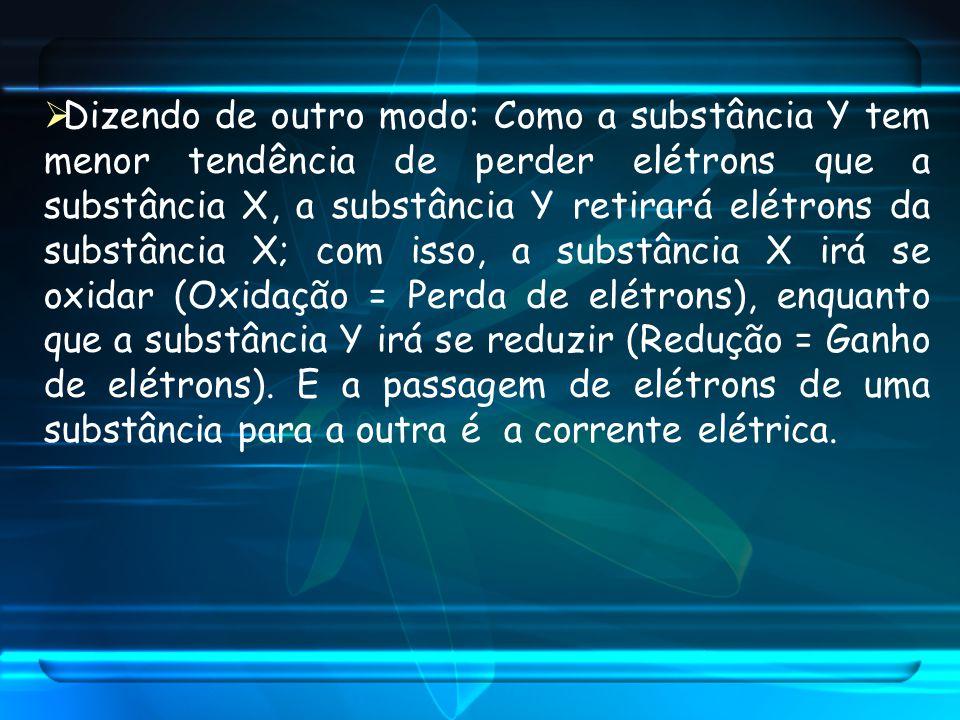 Dizendo de outro modo: Como a substância Y tem menor tendência de perder elétrons que a substância X, a substância Y retirará elétrons da substância X